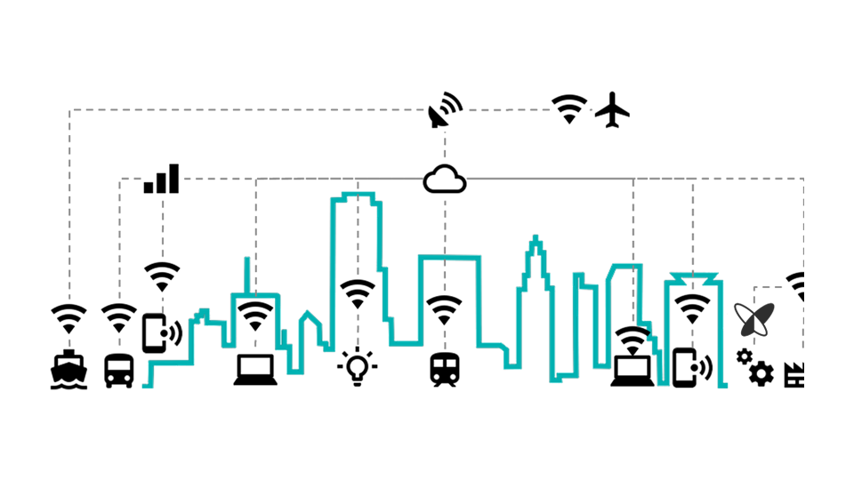 A graphic showing the large number of devices and critical infrastructure that use WiFi